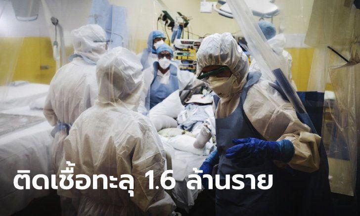 ผู้ติดเชื้อโควิด-19 ทั่วโลกทะลุ 1.6 ล้านคน